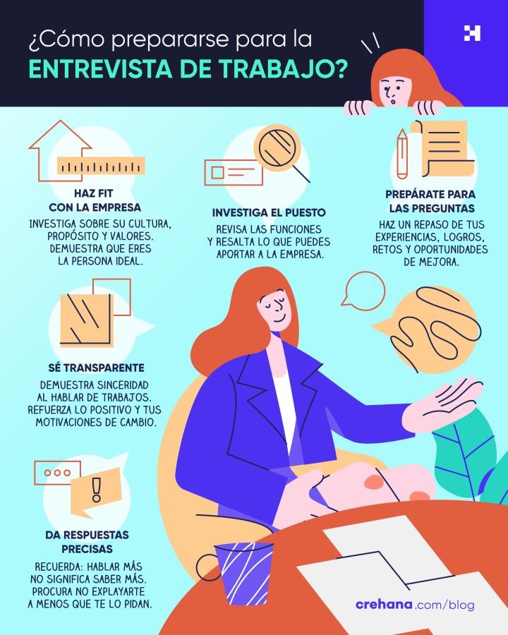 5 consejos para tener éxito en una entrevista de trabajo a distancia