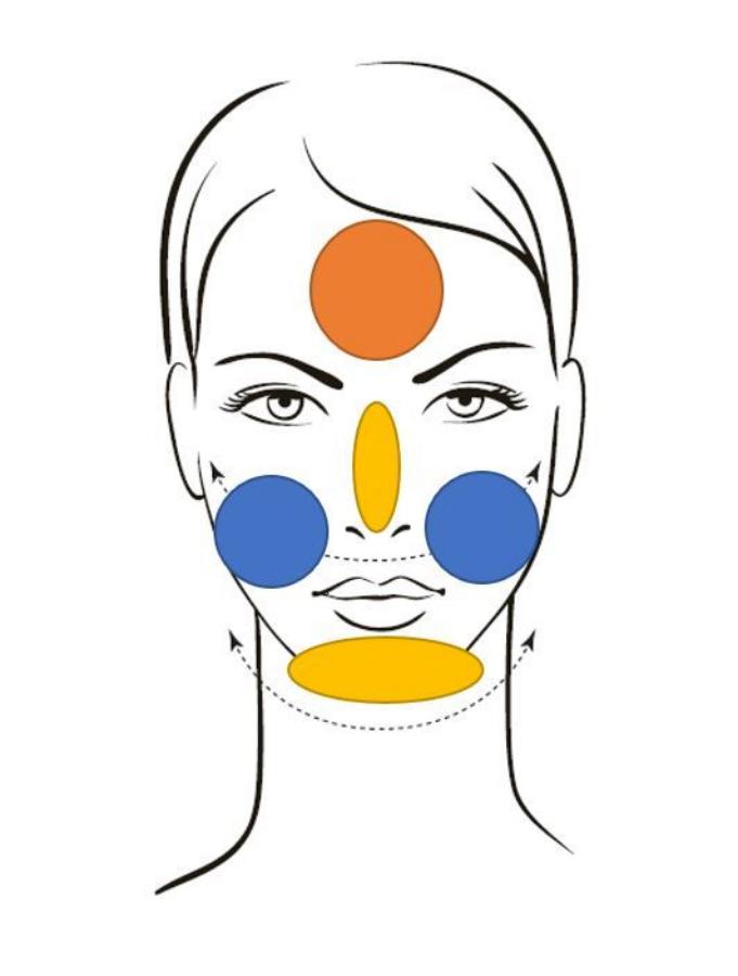 Multi-Cleansing, la versión para limpiadores del multi-masking
