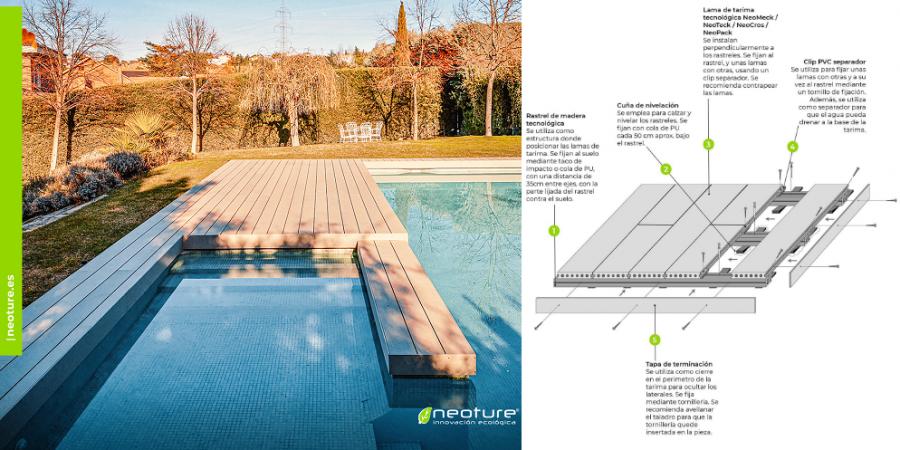Como instalar una tarima exterior con madera composite de última tecnología
