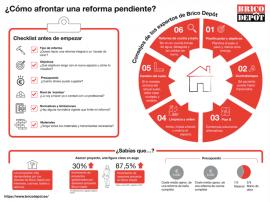 ¿Reforma pendiente? Consejos y checklist para para bricolovers amateurs