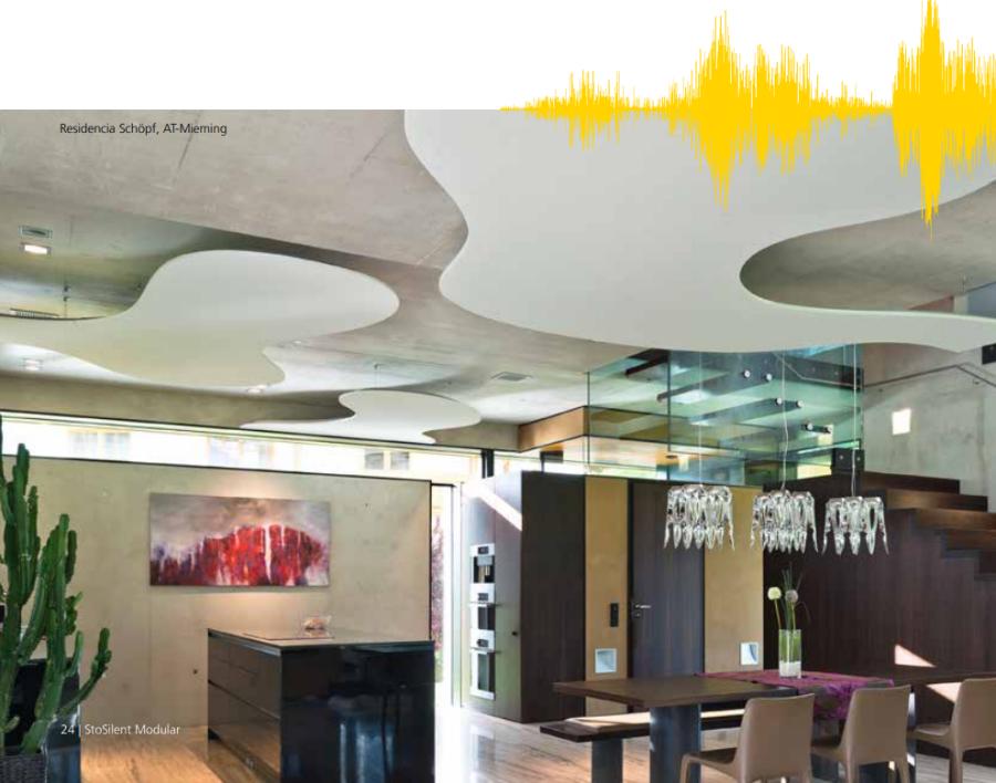 Cinco trucos de Sto para mejorar la acústica del hogar