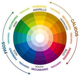 Cómo elegir y combinar los colores de las paredes de la casa,